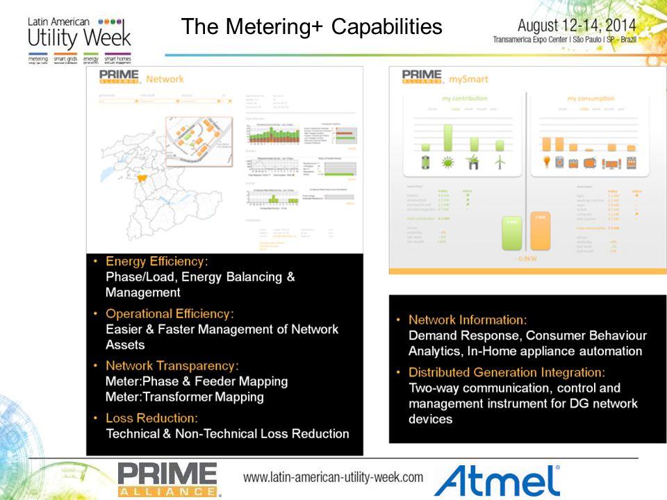 The Metering+ Capabilities