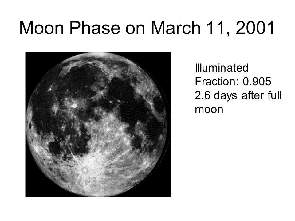 Moon Phase on March 11, 2001 Illuminated Fraction: 0.905 2.6 days after full moon