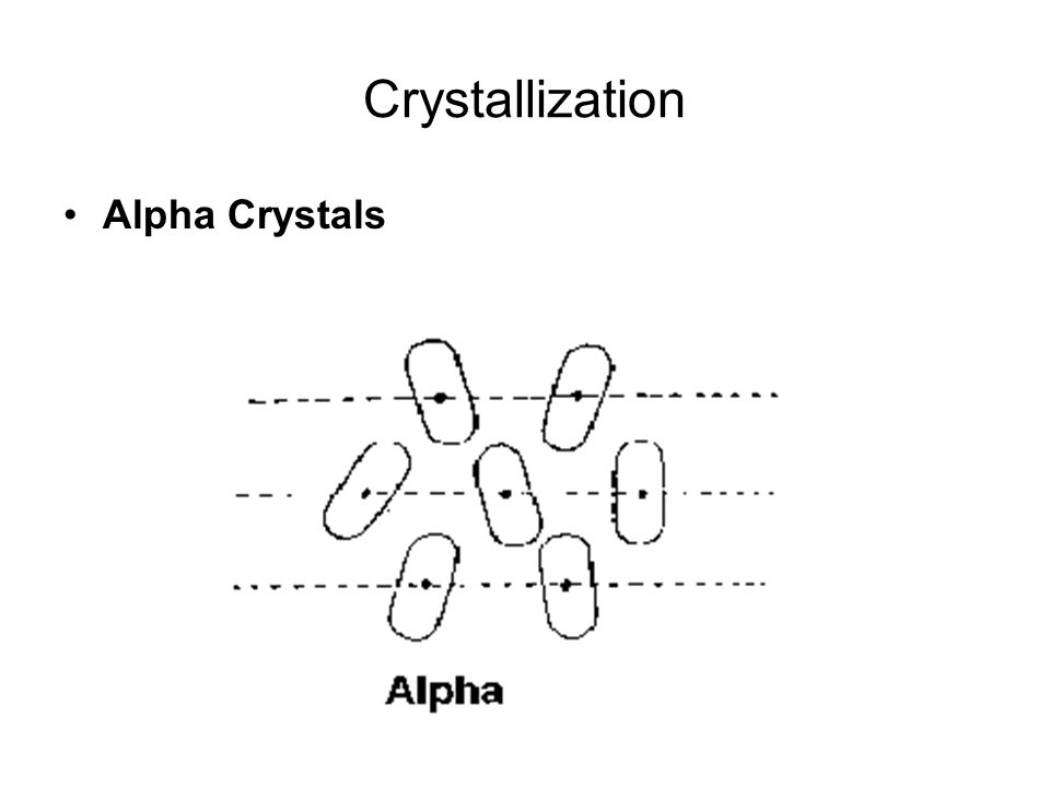 Crystallization Alpha Crystals