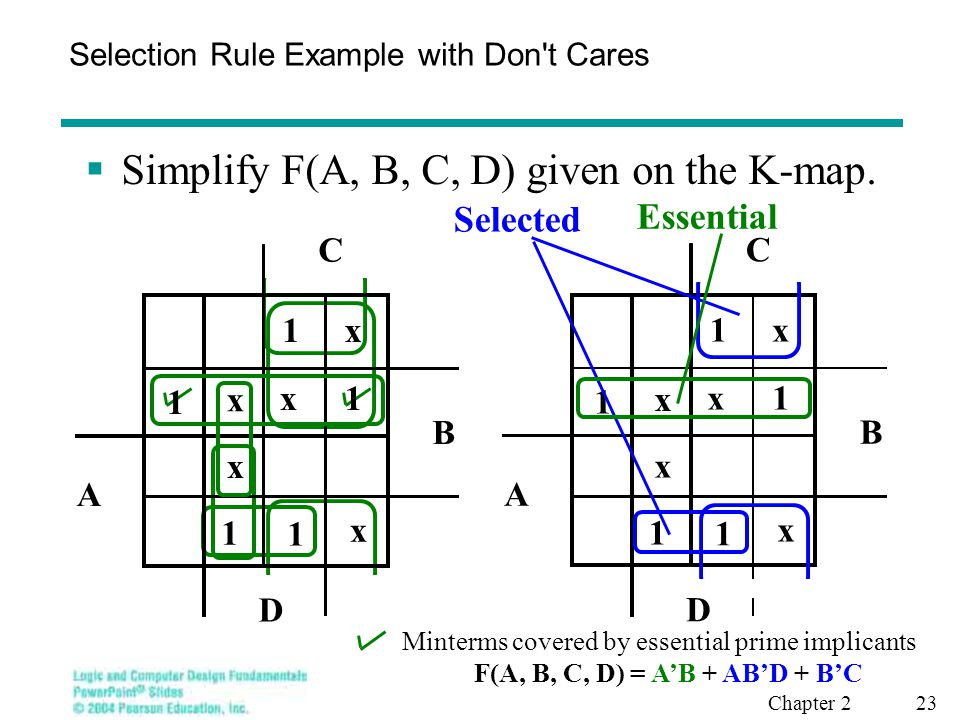 Chapter 2 23 Selection Rule Example with Don't Cares  Simplify F(A, B, C, D) given on the K-map. Selected Minterms covered by essential prime implica