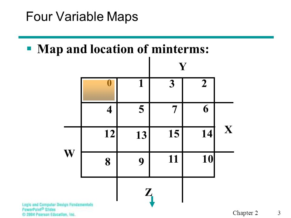 Chapter 2 4 Four Variable Maps  Map and location of minterms: 89 1011 12 13 1415 0 1 3 2 5 6 4 7 X Y Z W