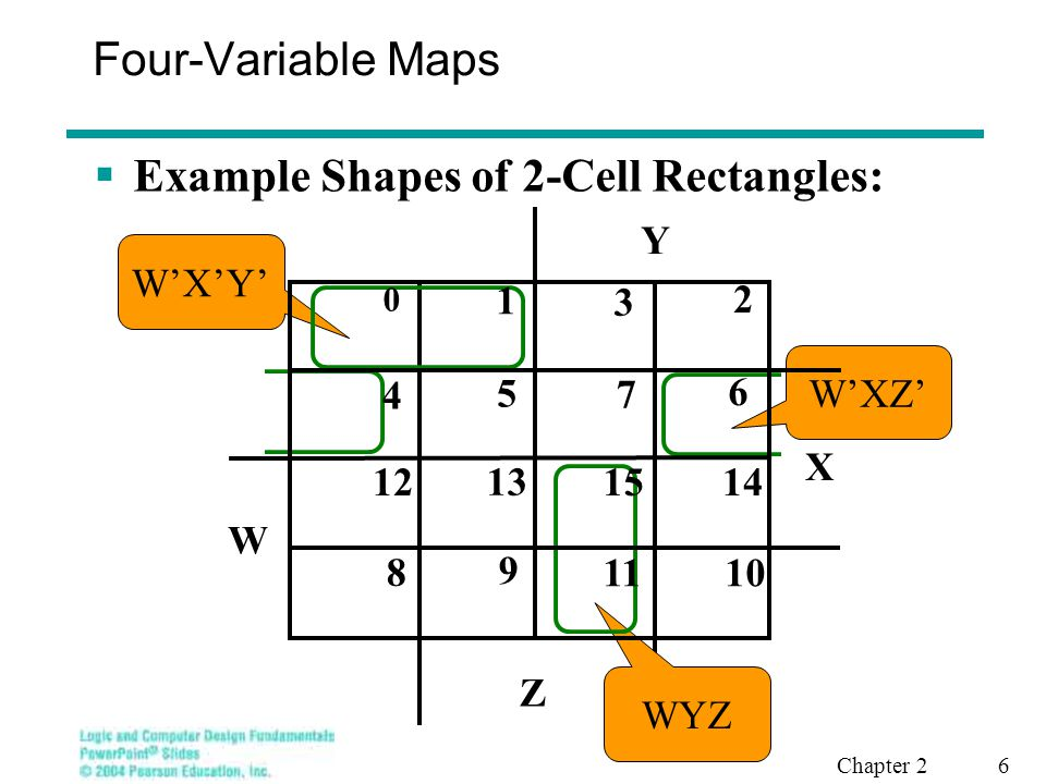 Chapter 2 7 Four-Variable Maps  Example Shapes of 4-Cell Rectangles: 8 9 1011 12 13 1415 0 1 3 2 5 6 4 7 X Y Z W X'Z' XZ W'Y