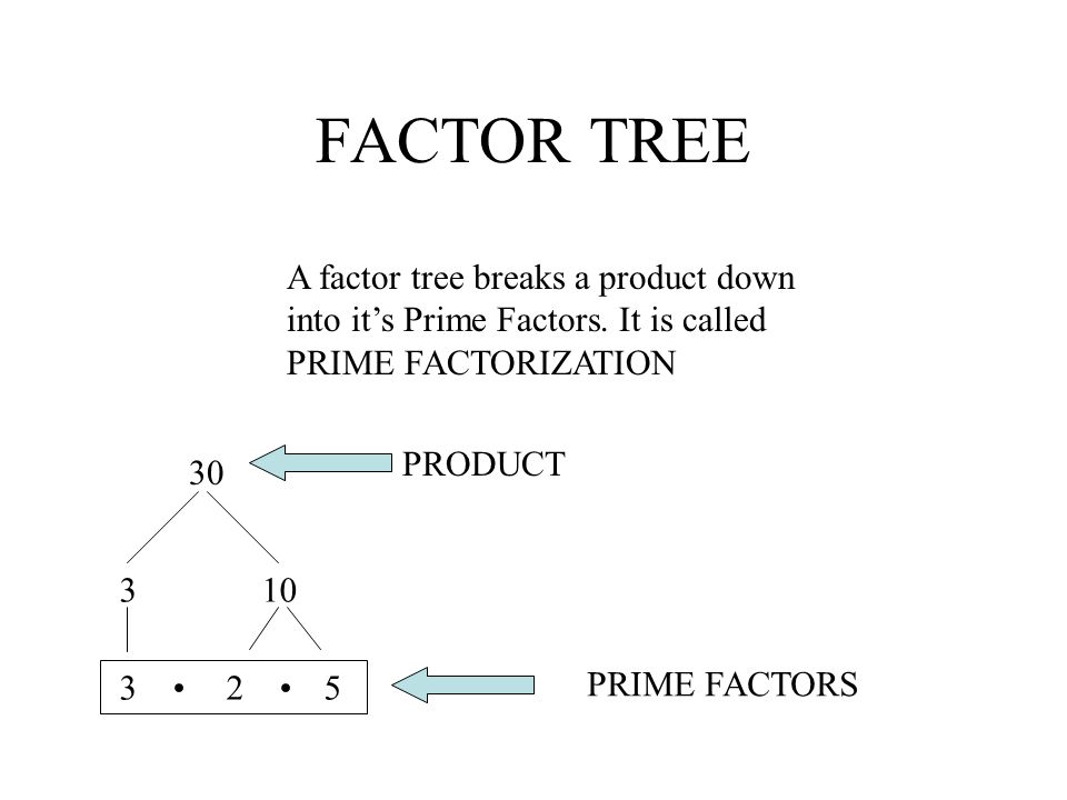 Finding Least Common Multiple THE COMMON FACTORS ARE 5 & 3 45 5 9 5 3 3 5 5 3 25 3 Find LCM of 45 & 25 1.Complete Factor Tree for both numbers.