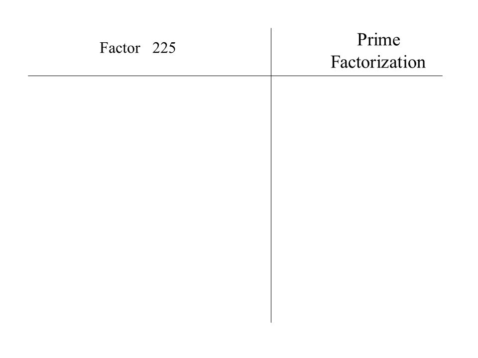 Prime Factorization Factor 225 1.Put number on top of factor tree. 225
