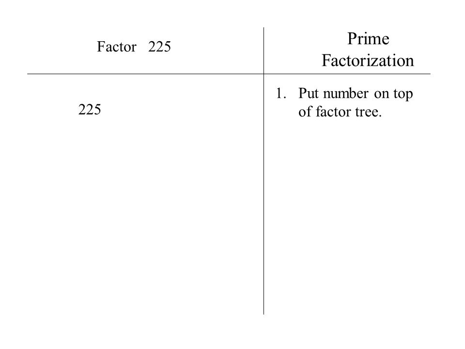 Prime Factorization Factor 225 1.Put number on top of factor tree.