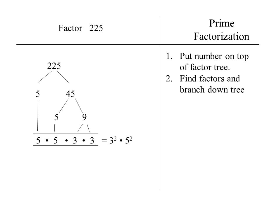 Finding Greatest Common Factor 225 5 45 5 9 5 5 3 3 3 10 30 3 5 2 Find GCF of 225 & 30 1.Complete Factor Tree for both numbers.