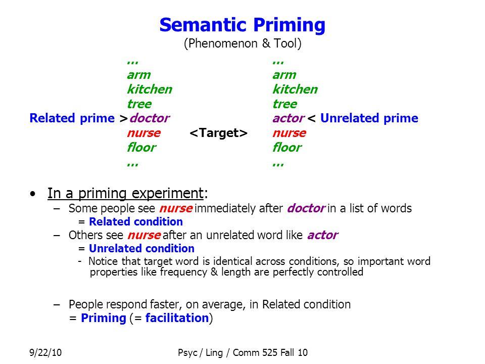 9/22/10Psyc / Ling / Comm 525 Fall 10 Semantic Priming (Phenomenon & Tool)...armkitchentree Related prime >doctoractor < Unrelated prime nurse floor..