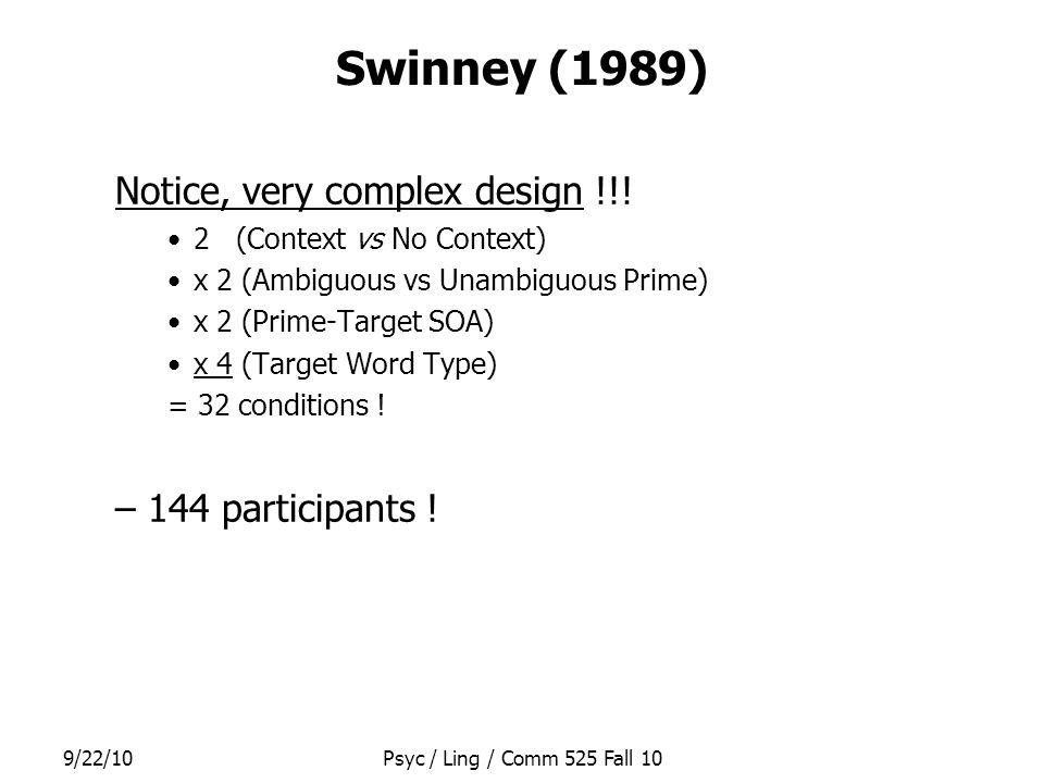 9/22/10Psyc / Ling / Comm 525 Fall 10 Swinney (1989) Notice, very complex design !!! 2 (Context vs No Context) x 2 (Ambiguous vs Unambiguous Prime) x