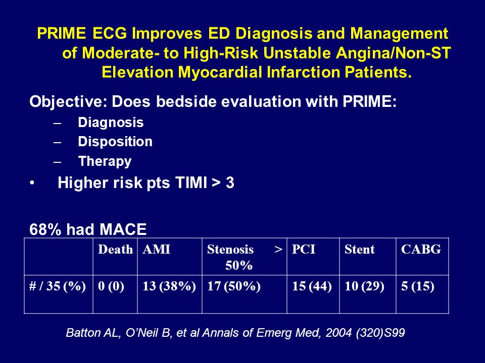 PRIME ECG Improves ED Diagnosis and Management of Moderate- to High-Risk Unstable Angina/Non-ST Elevation Myocardial Infarction Patients.