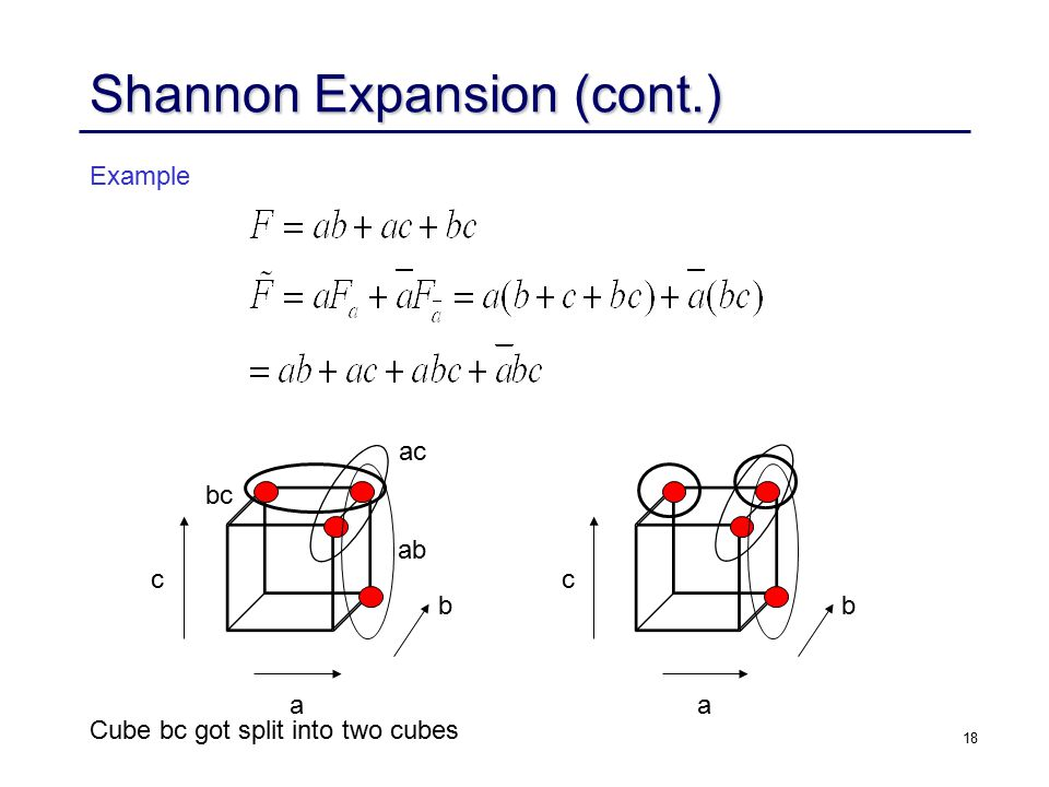 18 Example Cube bc got split into two cubes c a b c a b bc ac ab Shannon Expansion (cont.)