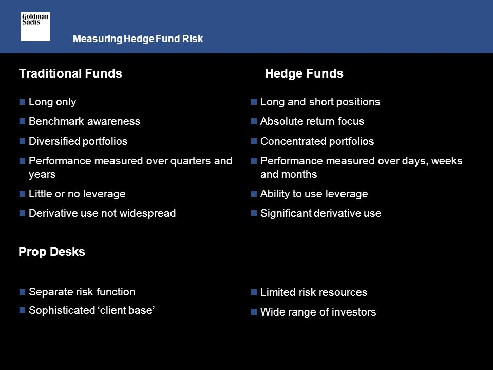 Measuring Hedge Fund Risk Traditional FundsHedge Funds Long only Benchmark awareness Diversified portfolios Performance measured over quarters and years Little or no leverage Derivative use not widespread Prop Desks Separate risk function Sophisticated 'client base' Long and short positions Absolute return focus Concentrated portfolios Performance measured over days, weeks and months Ability to use leverage Significant derivative use Limited risk resources Wide range of investors