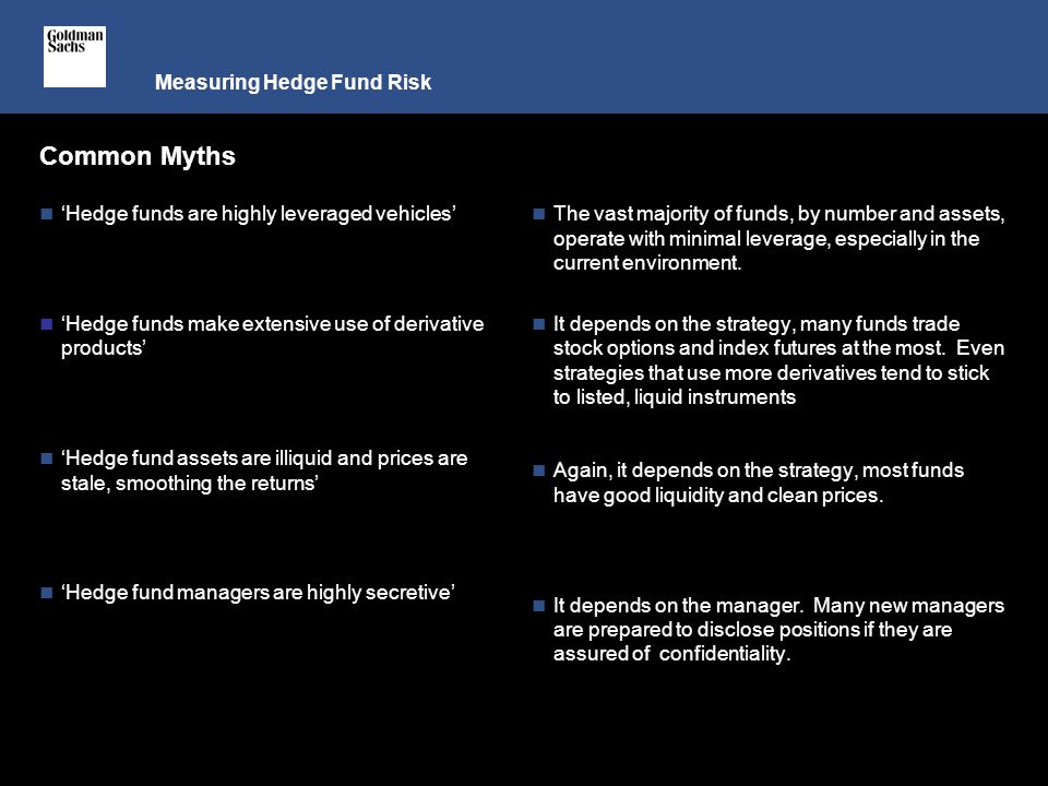 Measuring Hedge Fund Risk Common Myths 'Hedge funds are highly leveraged vehicles' 'Hedge funds make extensive use of derivative products' 'Hedge fund assets are illiquid and prices are stale, smoothing the returns' 'Hedge fund managers are highly secretive' The vast majority of funds, by number and assets, operate with minimal leverage, especially in the current environment.