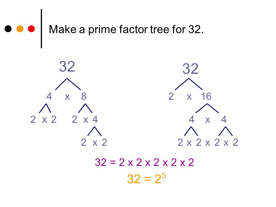 Make a prime factor tree for 32. 32 48x 2x22x4 2x16 2x2 4x4 32 = 2 x 2 x 2 x 2 x 2 32 = 2 5 2x22x2x