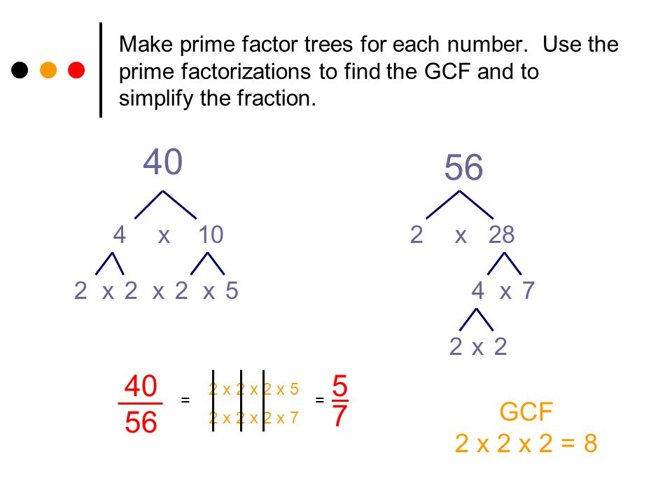 Make prime factor trees for each number. Use the prime factorizations to find the GCF and to simplify the fraction. 40 56 410x 2x22x5x 2x28 2x2 4x7 40