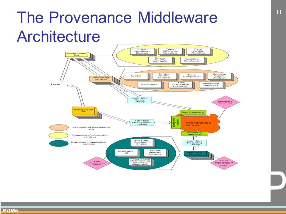 PrIMe 11 The Provenance Middleware Architecture