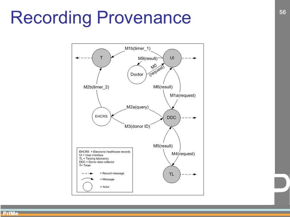 PrIMe 56 Recording Provenance