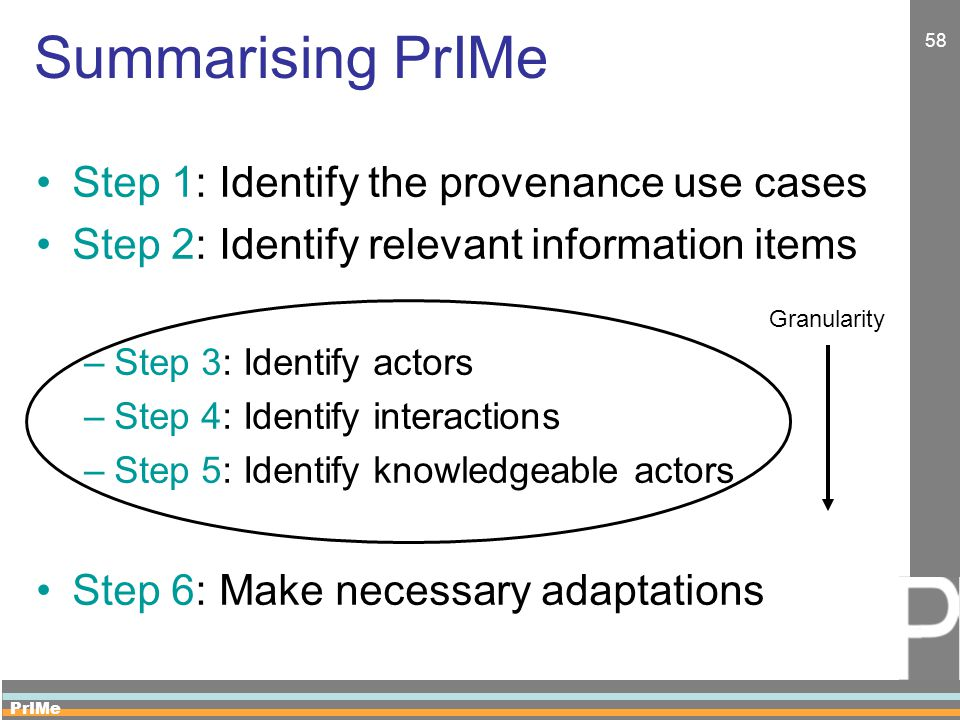 PrIMe 58 Summarising PrIMe Step 1: Identify the provenance use cases Step 2: Identify relevant information items –Step 3: Identify actors –Step 4: Identify interactions –Step 5: Identify knowledgeable actors Step 6: Make necessary adaptations Granularity