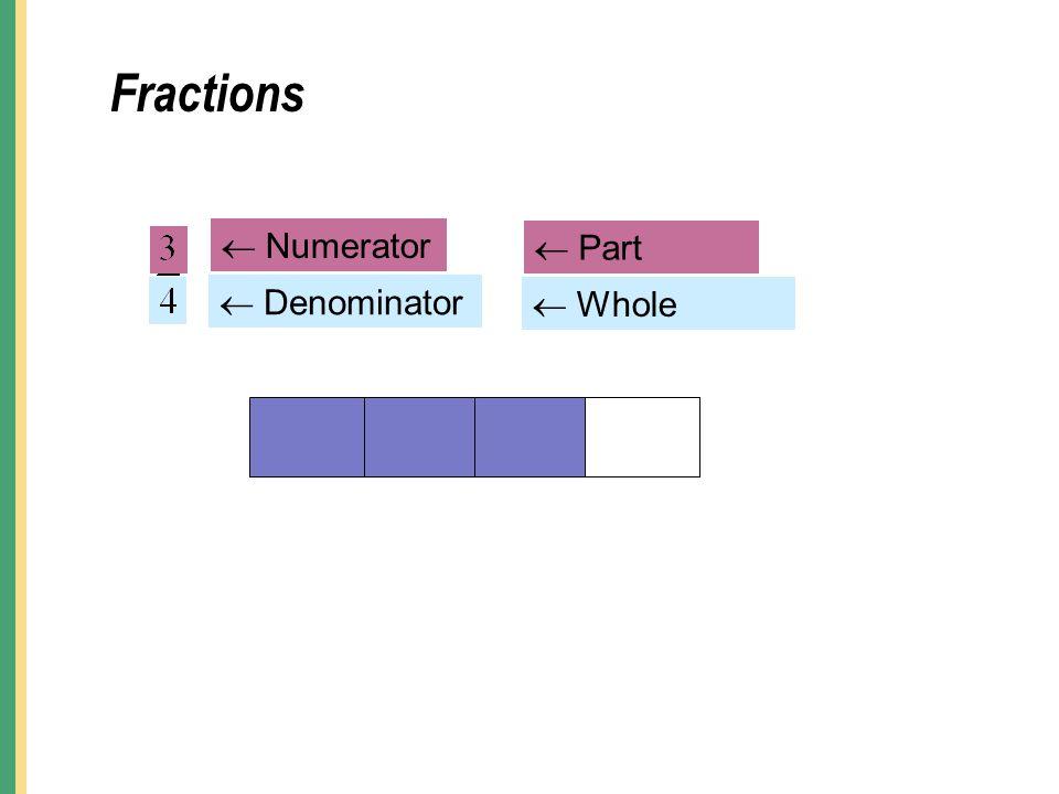  Numerator  Denominator  Part  Whole Fractions