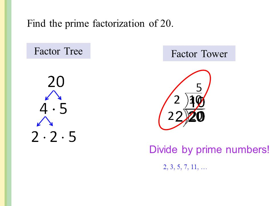 Divide by prime numbers.2, 3, 5, 7, 11, … Find the prime factorization of 20.