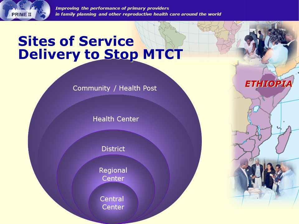 Improving the performance of primary providers in family planning and other reproductive health care around the world ETHIOPIA Community / Health Post Sites of Service Delivery to Stop MTCT Health Center District Regional Center Central Center
