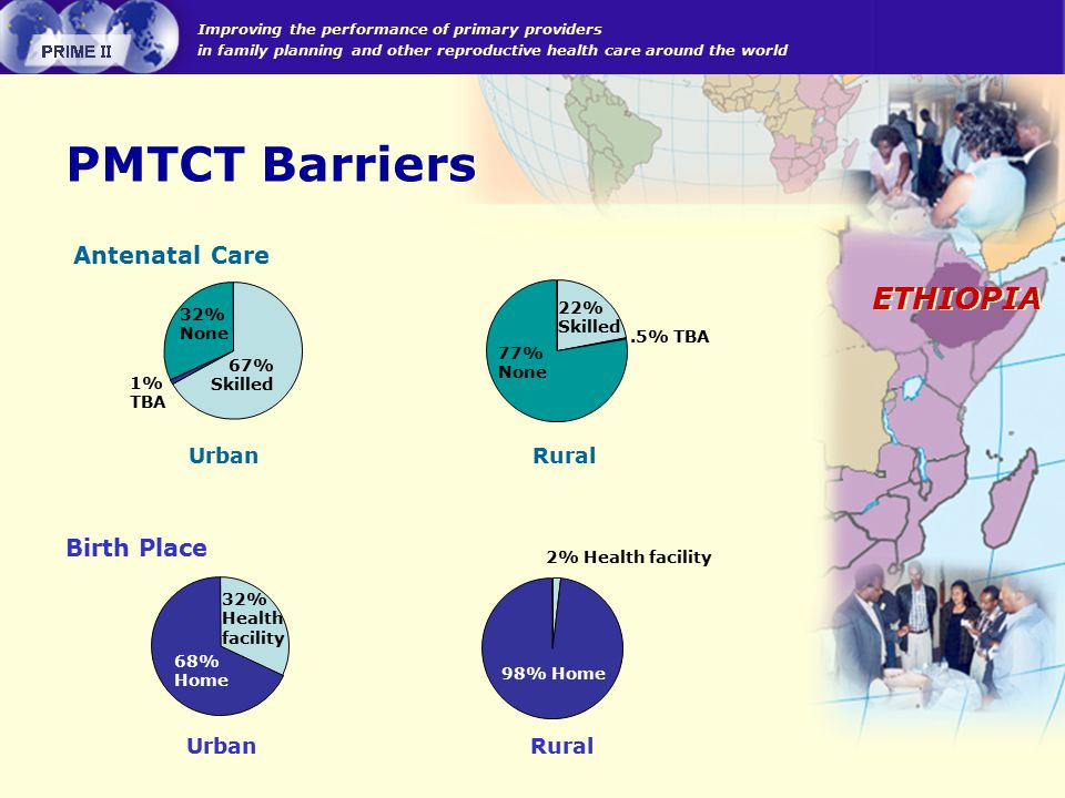 Improving the performance of primary providers in family planning and other reproductive health care around the world ETHIOPIA PMTCT Barriers Antenata