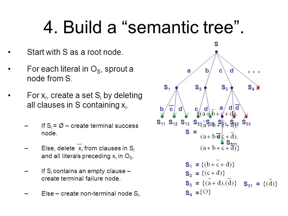 4. Build a semantic tree . S...