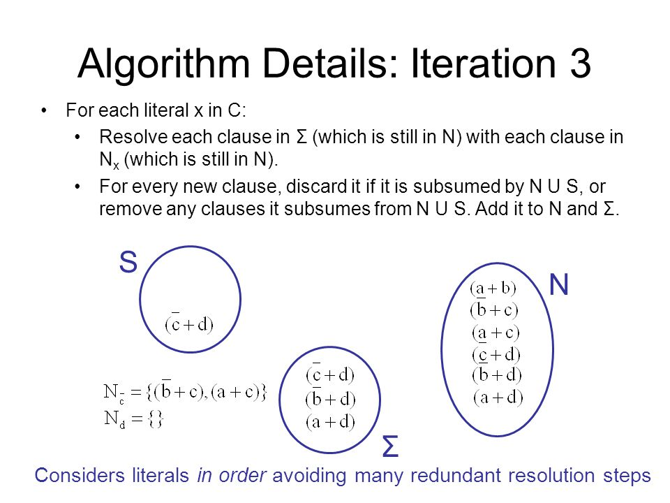 Algorithm Details: Iteration 3 S N Σ For each literal x in C: Resolve each clause in Σ (which is still in N) with each clause in N x (which is still in N).