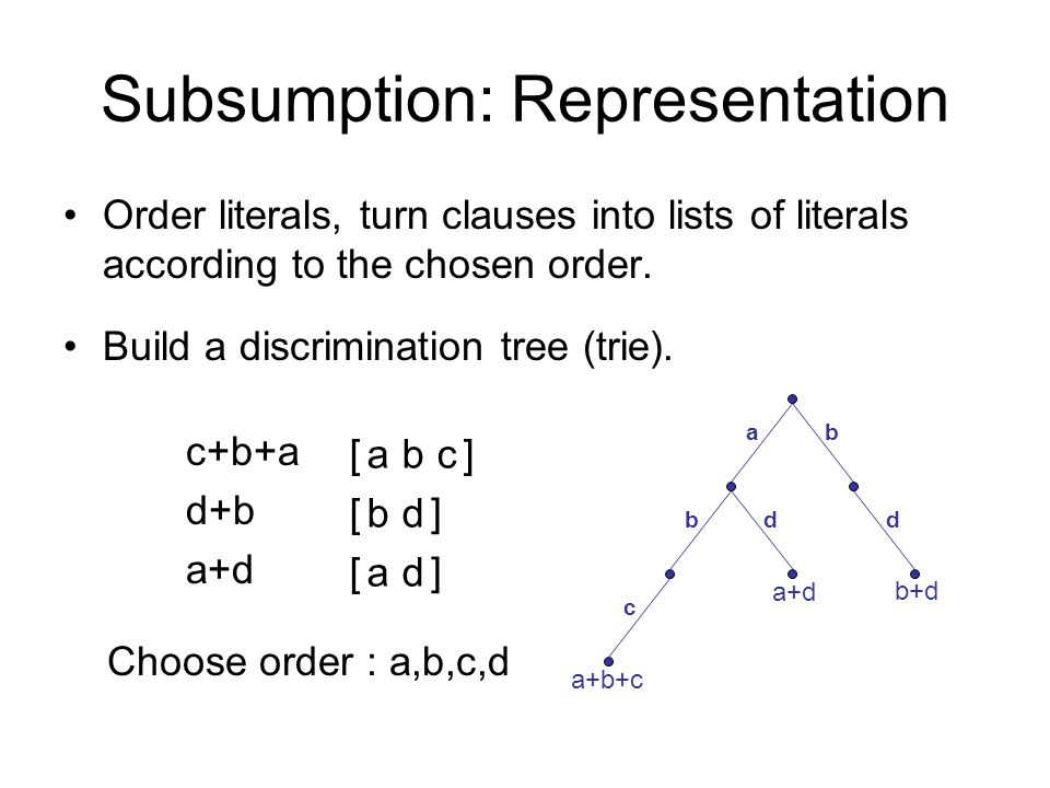 Subsumption: Representation Order literals, turn clauses into lists of literals according to the chosen order. c+b+a d+b a+d Choose order : a,b,c,d db