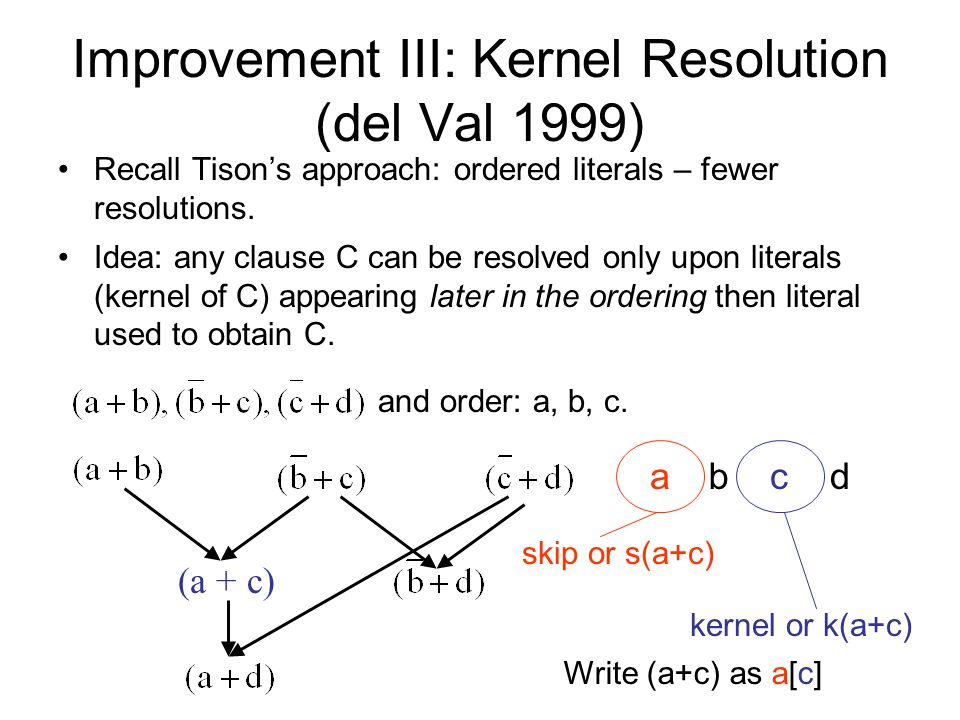 Improvement III: Kernel Resolution (del Val 1999) Recall Tison's approach: ordered literals – fewer resolutions. and order: a, b, c. Idea: any clause