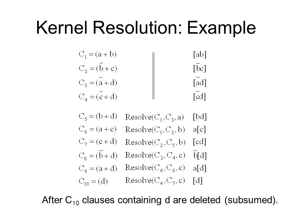 Kernel Resolution: Example After C 10 clauses containing d are deleted (subsumed).
