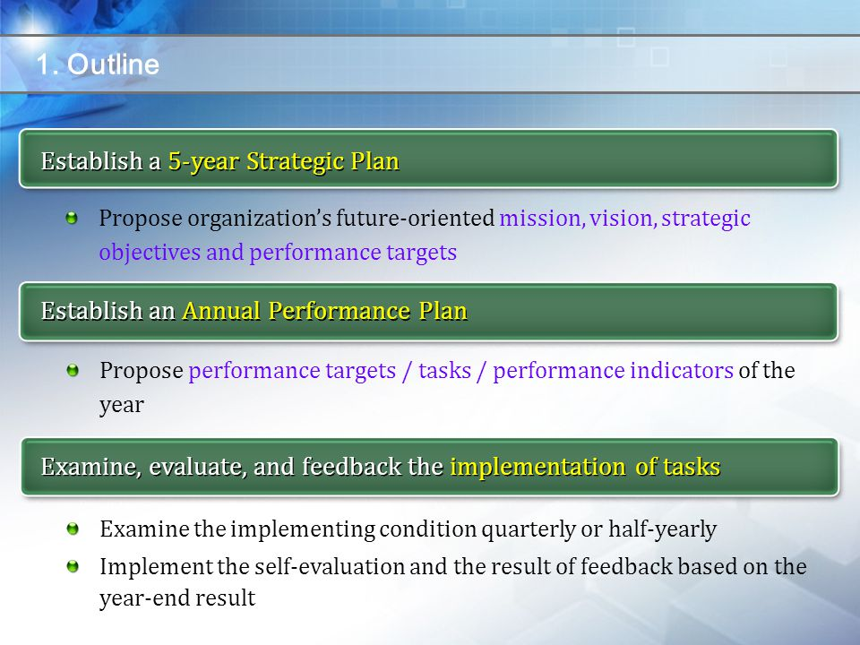 Establish a 5-year Strategic Plan Establish an Annual Performance Plan Examine, evaluate, and feedback the implementation of tasks Propose organization's future-oriented mission, vision, strategic objectives and performance targets Examine the implementing condition quarterly or half-yearly Implement the self-evaluation and the result of feedback based on the year-end result Propose performance targets / tasks / performance indicators of the year 1.