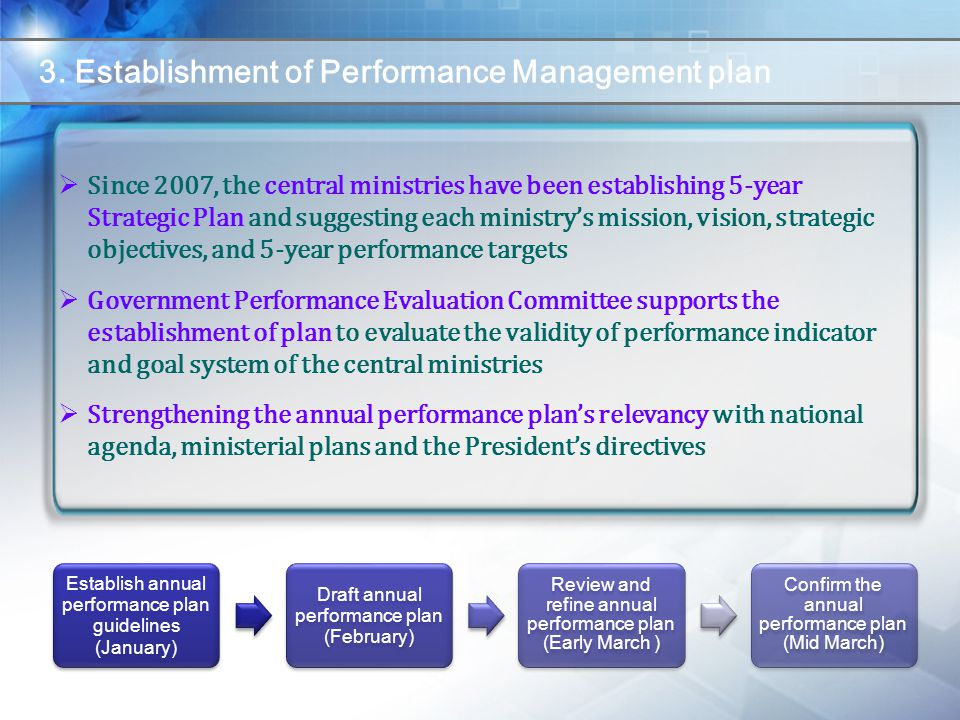 Establish annual performance plan guidelines (January) Draft annual performance plan (February) Review and refine annual performance plan (Early March ) Confirm the annual performance plan (Mid March) 3.