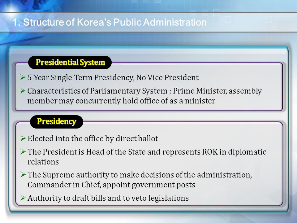 1. Structure of Korea's Public Administration  5 Year Single Term Presidency, No Vice President  Characteristics of Parliamentary System : Prime Min