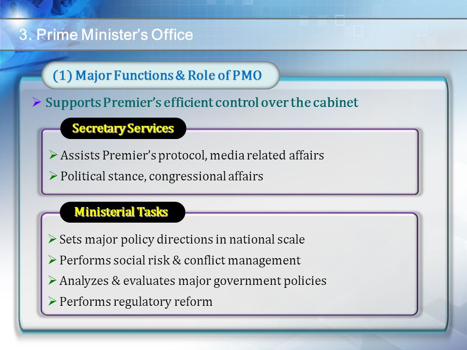  Supports Premier's efficient control over the cabinet (1) Major Functions & Role of PMO 3. Prime Minister's Office  Assists Premier's protocol, med