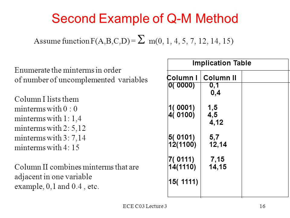 ECE C03 Lecture 316 Second Example of Q-M Method Assume function F(A,B,C,D) =   m(0, 1, 4, 5, 7, 12, 14, 15) Implication Table Column I Column II 0( 0000) 0,1 0,4 1( 0001) 1,5 4( 0100) 4,5 4,12 5( 0101) 5,7 12(1100) 12,14 7( 0111) 7,15 14(1110) 14,15 15( 1111) Enumerate the minterms in order of number of uncomplemented variables Column I lists them minterms with 0 : 0 minterms with 1: 1,4 minterms with 2: 5,12 minterms with 3: 7,14 minterms with 4: 15 Column II combines minterms that are adjacent in one variable example, 0,1 and 0.4, etc.