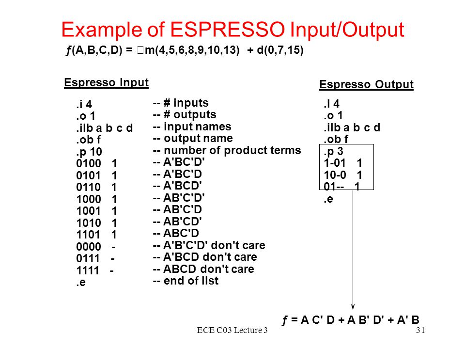 ECE C03 Lecture 331 Example of ESPRESSO Input/Output.i 4.o 1.ilb a b c d.ob f.p 10 0100 1 0101 1 0110 1 1000 1 1001 1 1010 1 1101 1 0000 - 0111 - 1111 -.e -- # inputs -- # outputs -- input names -- output name -- number of product terms -- A BC D -- A BC D -- A BCD -- AB C D -- AB C D -- AB CD -- ABC D -- A B C D don t care -- A BCD don t care -- ABCD don t care -- end of list ƒ(A,B,C,D) = m(4,5,6,8,9,10,13) + d(0,7,15) Espresso Input Espresso Output.i 4.o 1.ilb a b c d.ob f.p 3 1-01 1 10-0 1 01-- 1.e ƒ = A C D + A B D + A B