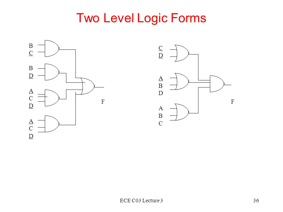 ECE C03 Lecture 336 Two Level Logic Forms BCBDACDACDBCBDACDACD CDABDABCCDABDABC FF