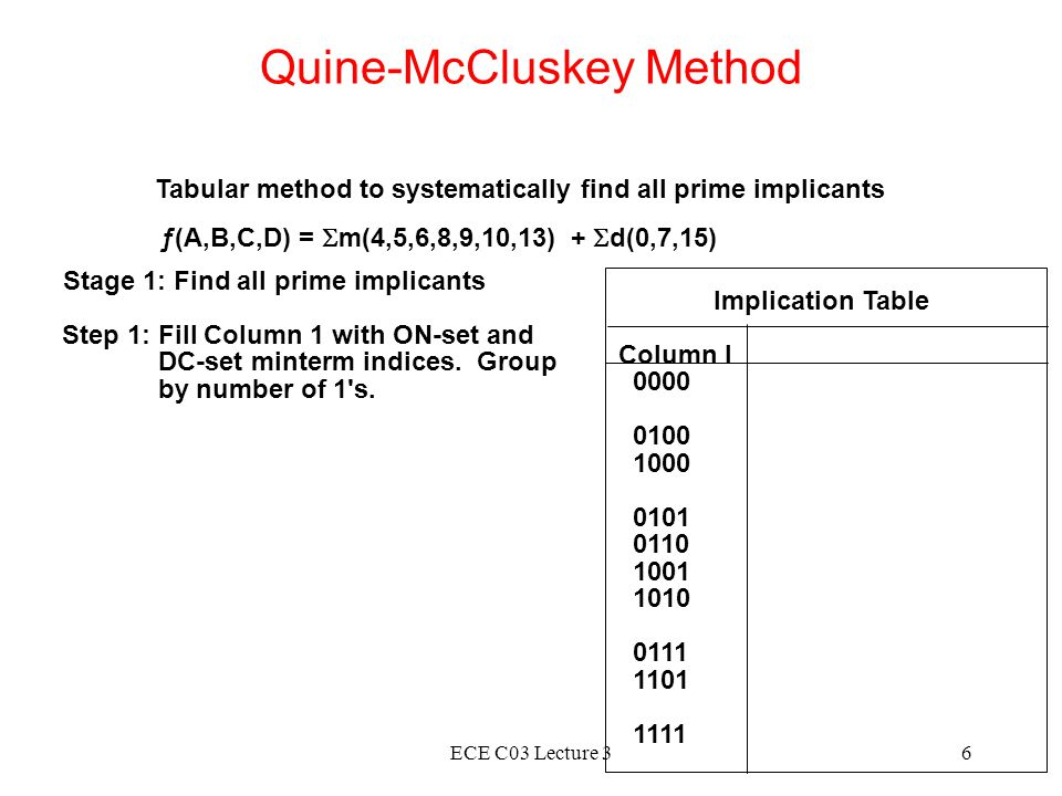ECE C03 Lecture 36 Quine-McCluskey Method Tabular method to systematically find all prime implicants Implication Table Column I 0000 0100 1000 0101 0110 1001 1010 0111 1101 1111 ƒ(A,B,C,D) =  m(4,5,6,8,9,10,13) +  d(0,7,15) Step 1: Fill Column 1 with ON-set and DC-set minterm indices.