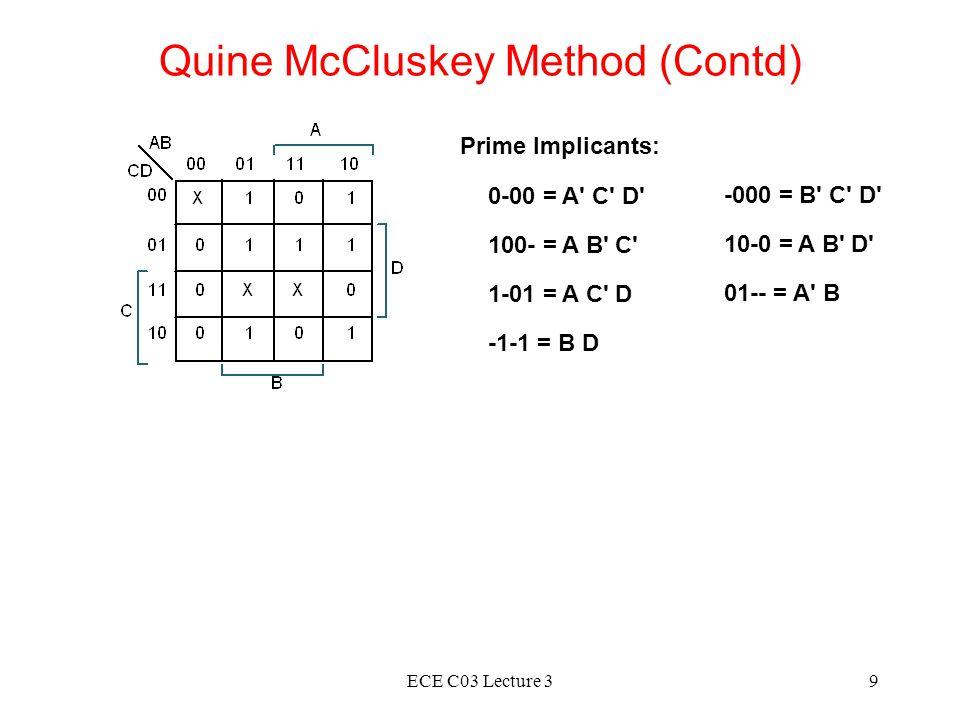 ECE C03 Lecture 39 Quine McCluskey Method (Contd) Prime Implicants: 0-00 = A C D 100- = A B C 1-01 = A C D -1-1 = B D -000 = B C D 10-0 = A B D 01-- = A B