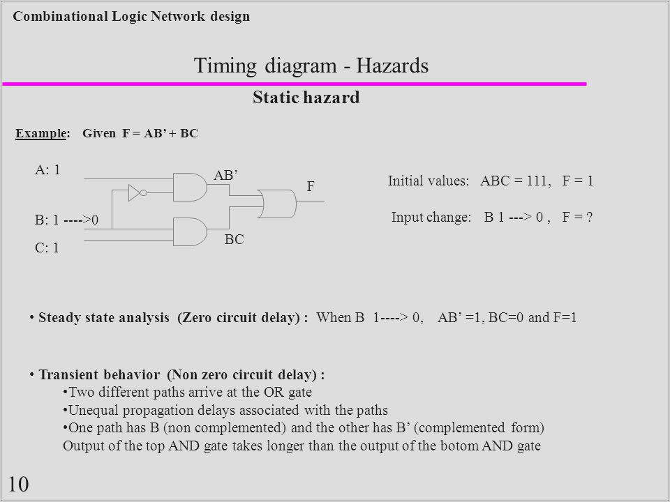 10 Combinational Logic Network design Timing diagram - Hazards Example: Given F = AB' + BC Static hazard A: 1 B: 1 ---->0 C: 1 Initial values: ABC = 111, F = 1 F Input change: B 1 ---> 0, F = .