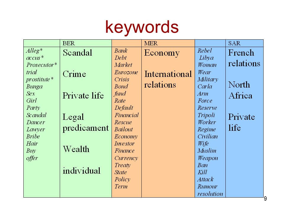 9 keywords