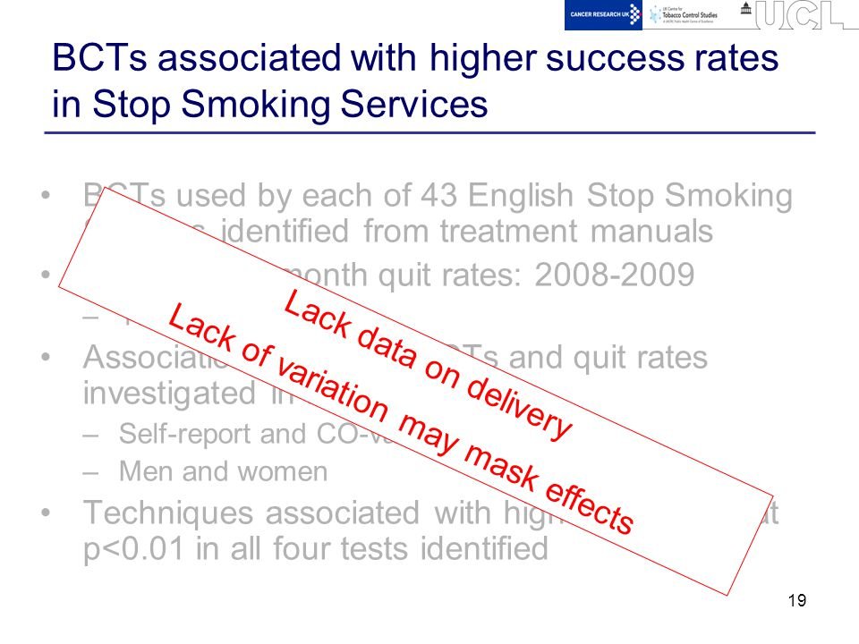 19 BCTs associated with higher success rates in Stop Smoking Services BCTs used by each of 43 English Stop Smoking Services identified from treatment manuals Data for one month quit rates: 2008-2009 –177064 smokers Associations between BCTs and quit rates investigated in four replications –Self-report and CO-validated rates –Men and women Techniques associated with higher quit rates at p<0.01 in all four tests identified Lack data on delivery Lack of variation may mask effects