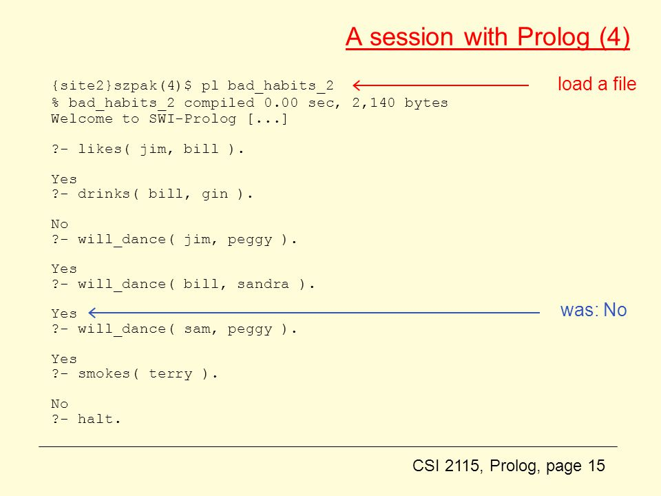 CSI 2115, Prolog, page 15 A session with Prolog (4) {site2}szpak(4)$ pl bad_habits_2 % bad_habits_2 compiled 0.00 sec, 2,140 bytes Welcome to SWI-Prolog [...] ?- likes( jim, bill ).