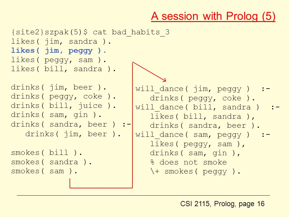 CSI 2115, Prolog, page 16 A session with Prolog (5) {site2}szpak(5)$ cat bad_habits_3 likes( jim, sandra ).