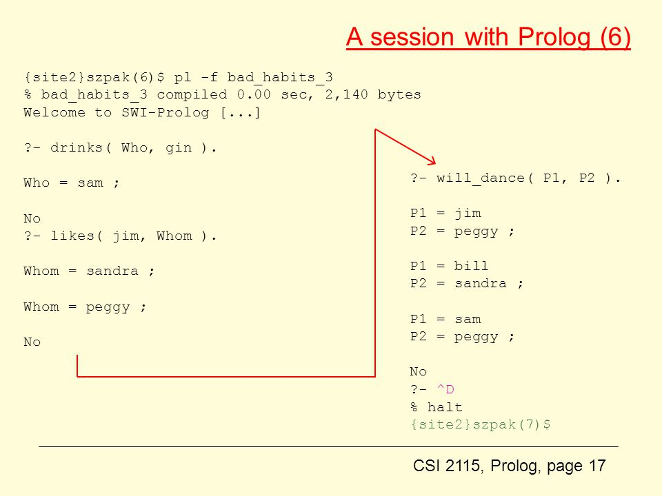 CSI 2115, Prolog, page 17 A session with Prolog (6) {site2}szpak(6)$ pl -f bad_habits_3 % bad_habits_3 compiled 0.00 sec, 2,140 bytes Welcome to SWI-Prolog [...] - drinks( Who, gin ).