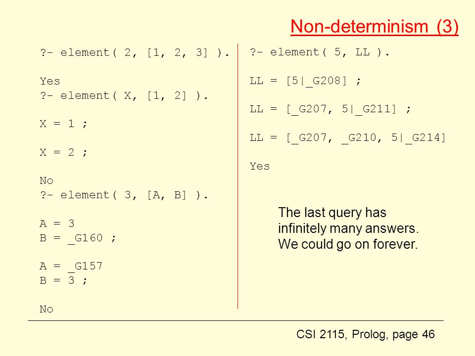 CSI 2115, Prolog, page 46 Non-determinism (3) ?- element( 2, [1, 2, 3] ).
