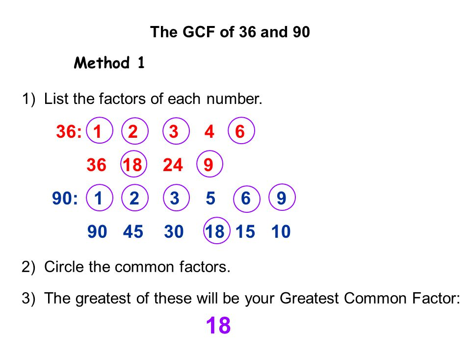 Method 1 The GCF of 36 and 90 1) List the factors of each number.