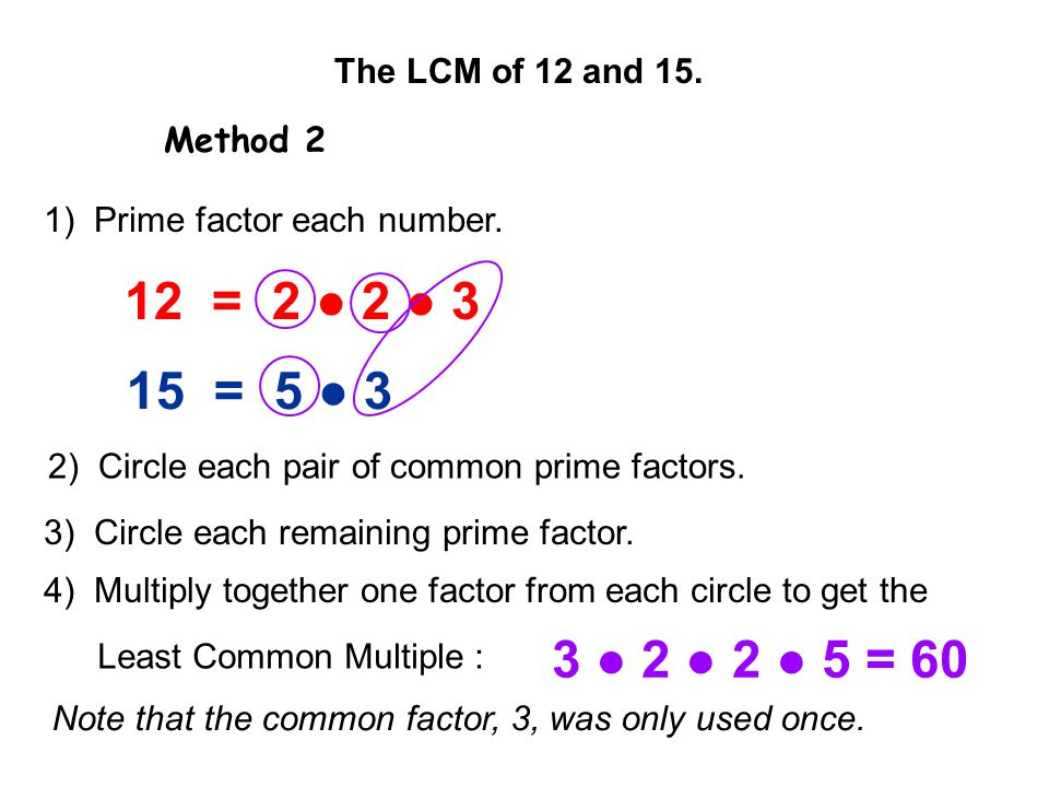Method 2 The LCM of 12 and 15. 1) Prime factor each number.