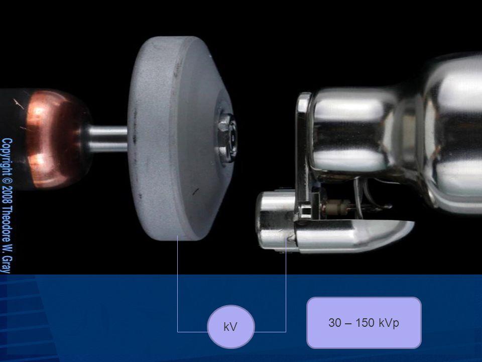 kV 30 – 150 kVp
