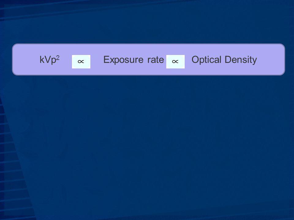kVp 2 Exposure rate Optical Density